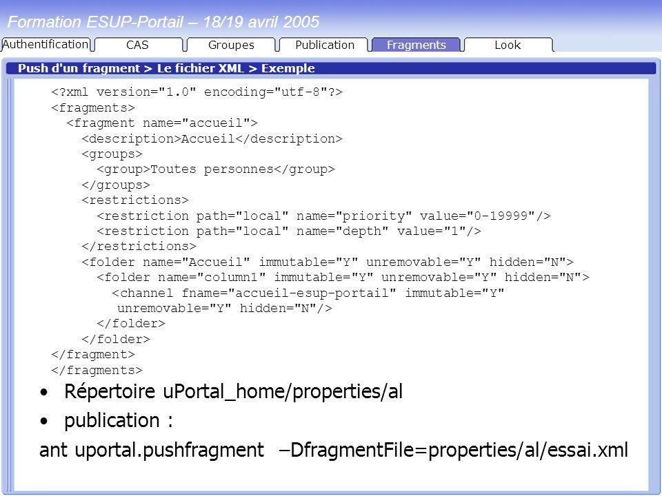 Répertoire uPortal_home/properties/al publication :