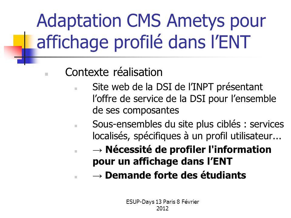 Adaptation CMS Ametys pour affichage profilé dans l'ENT