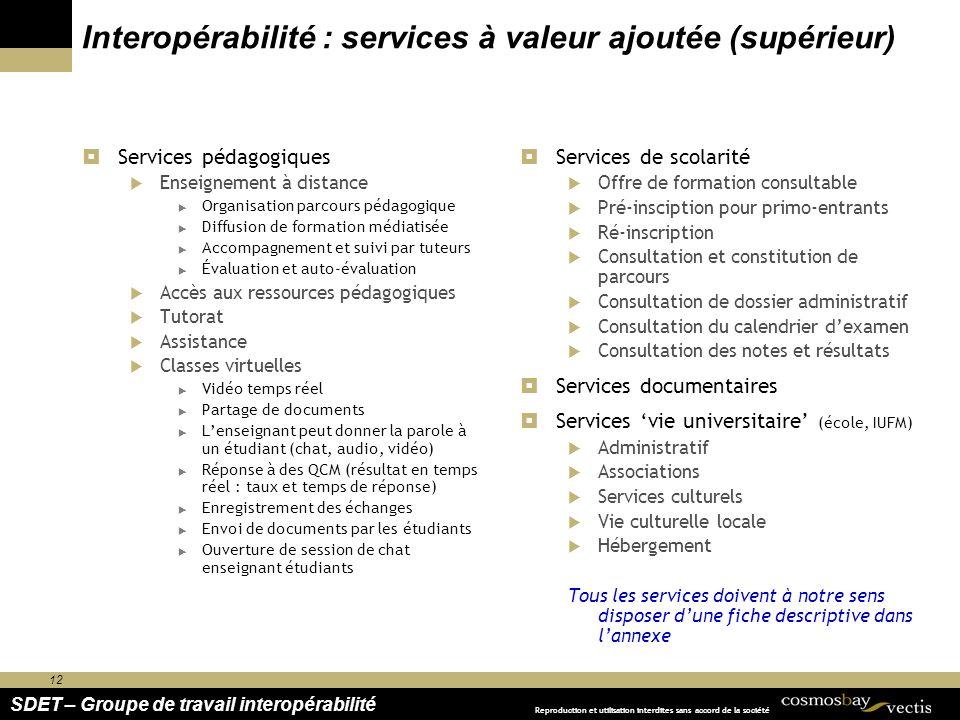 Interopérabilité : services à valeur ajoutée (supérieur)