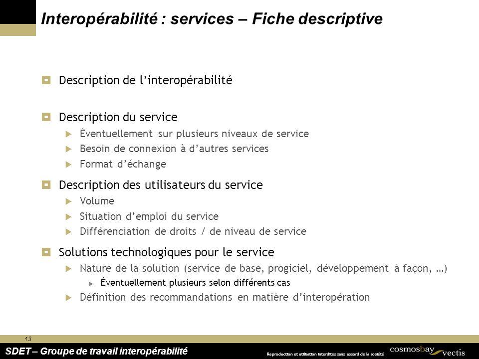 Interopérabilité : services – Fiche descriptive