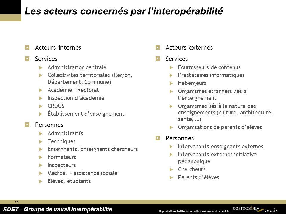 Les acteurs concernés par l'interopérabilité