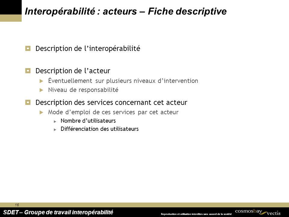 Interopérabilité : acteurs – Fiche descriptive