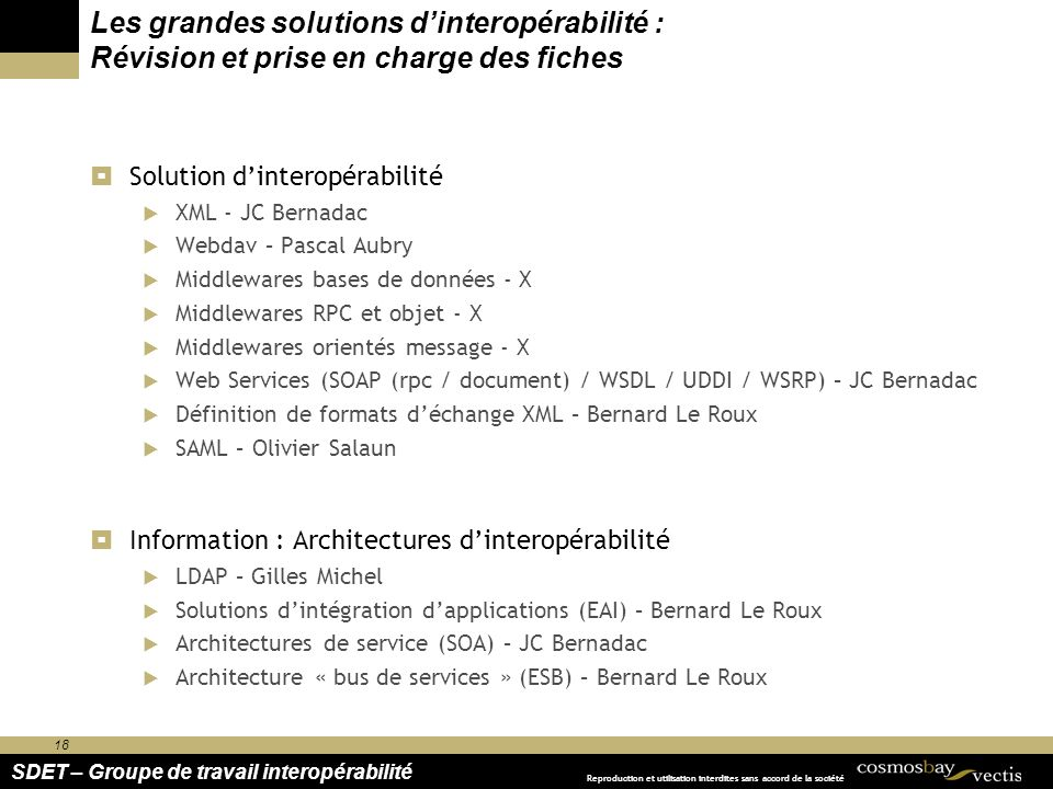 Les grandes solutions d'interopérabilité : Révision et prise en charge des fiches