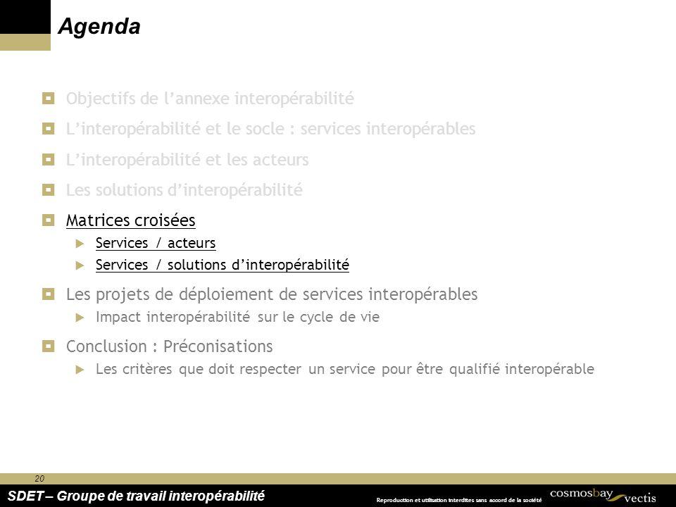 Agenda Objectifs de l'annexe interopérabilité