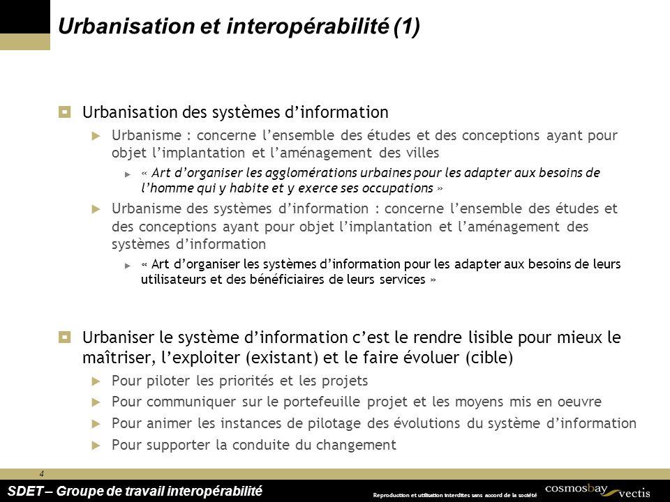 Urbanisation et interopérabilité (1)