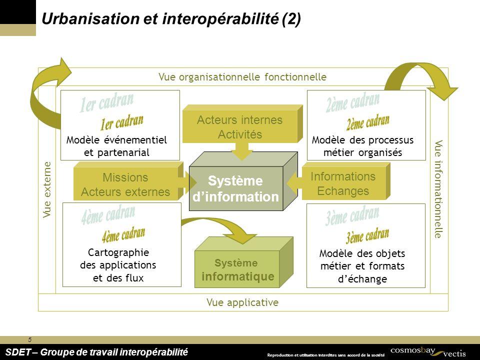 Urbanisation et interopérabilité (2)