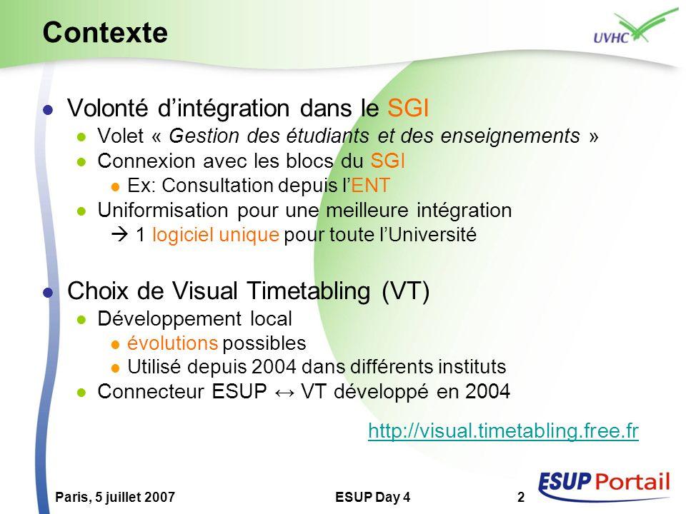 Contexte Volonté d'intégration dans le SGI