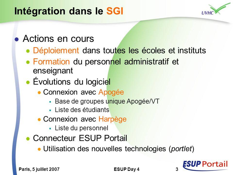 Intégration dans le SGI