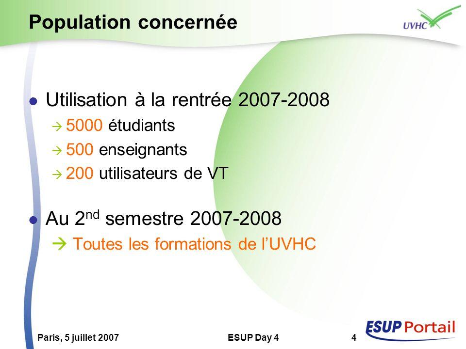 Population concernée Utilisation à la rentrée 2007-2008