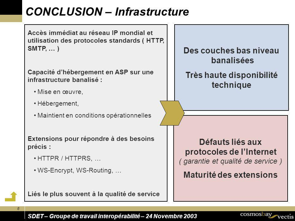 CONCLUSION – Infrastructure