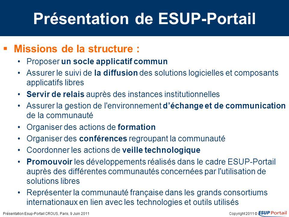 Présentation de ESUP-Portail
