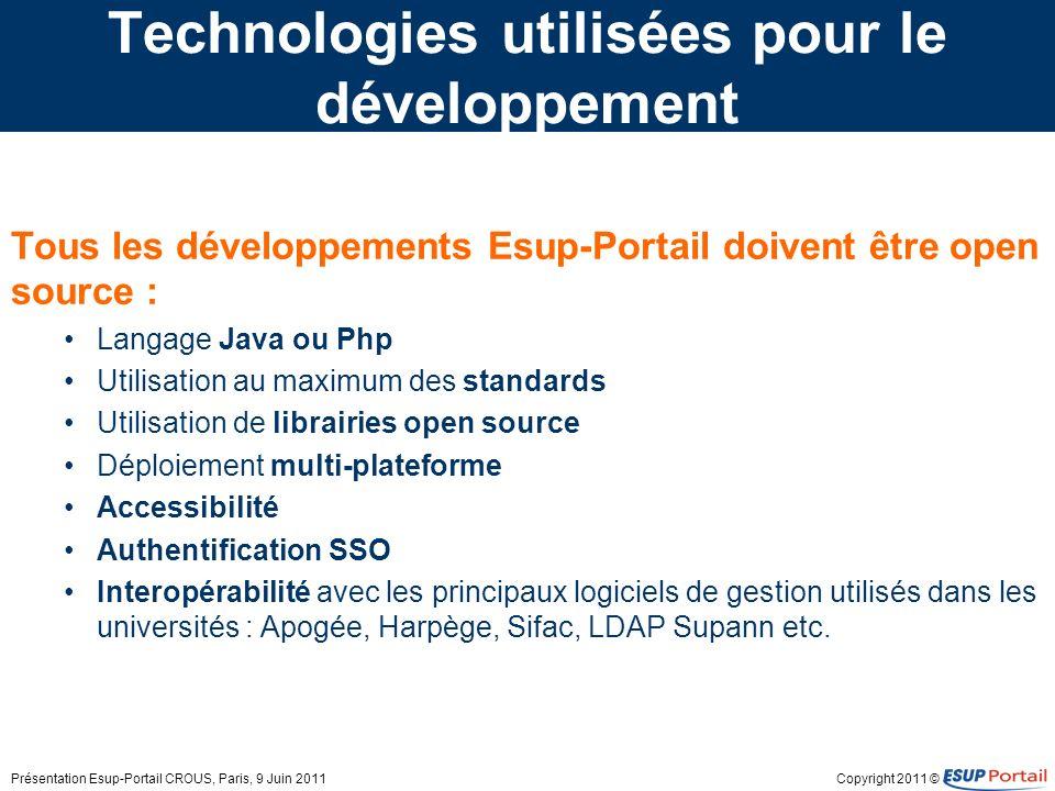 Technologies utilisées pour le développement