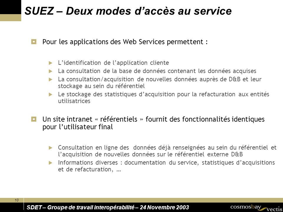 SUEZ – Deux modes d'accès au service