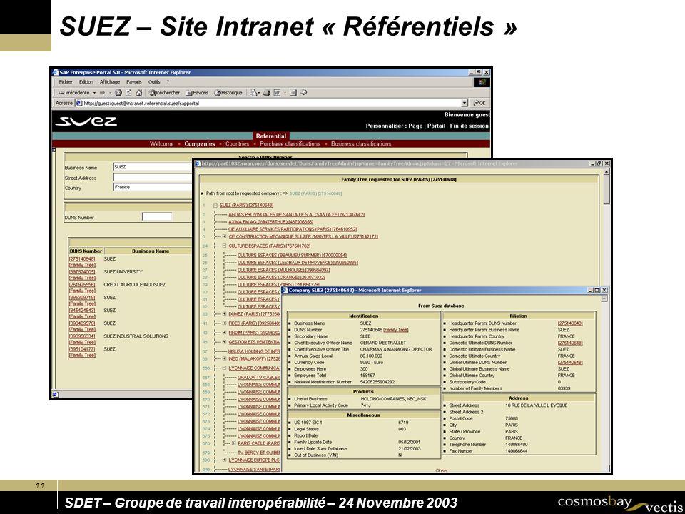 SUEZ – Site Intranet « Référentiels »