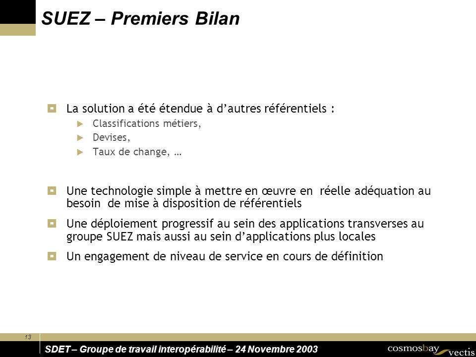 SUEZ – Premiers Bilan La solution a été étendue à d'autres référentiels : Classifications métiers,