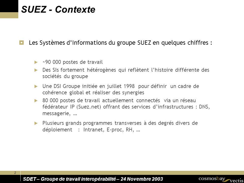 SUEZ - Contexte Les Systèmes d'Informations du groupe SUEZ en quelques chiffres : ~90 000 postes de travail.