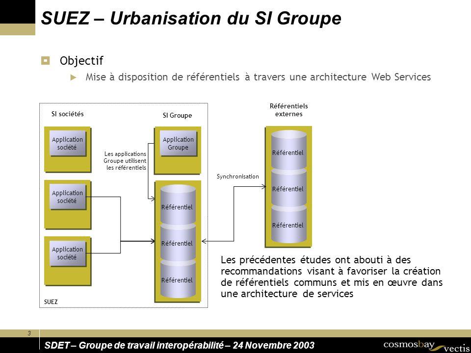 SUEZ – Urbanisation du SI Groupe
