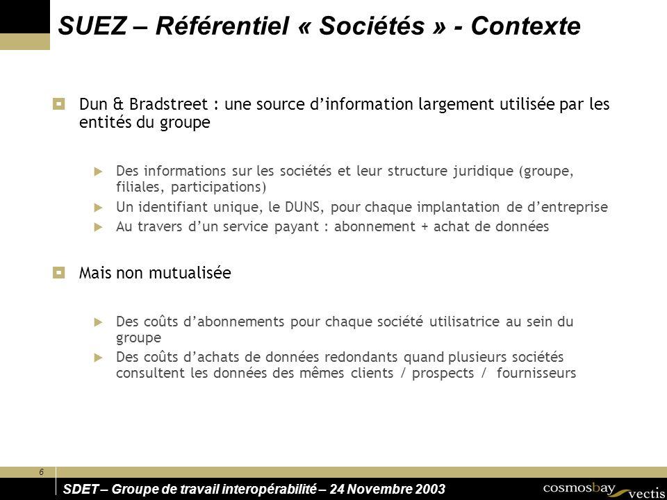 SUEZ – Référentiel « Sociétés » - Contexte