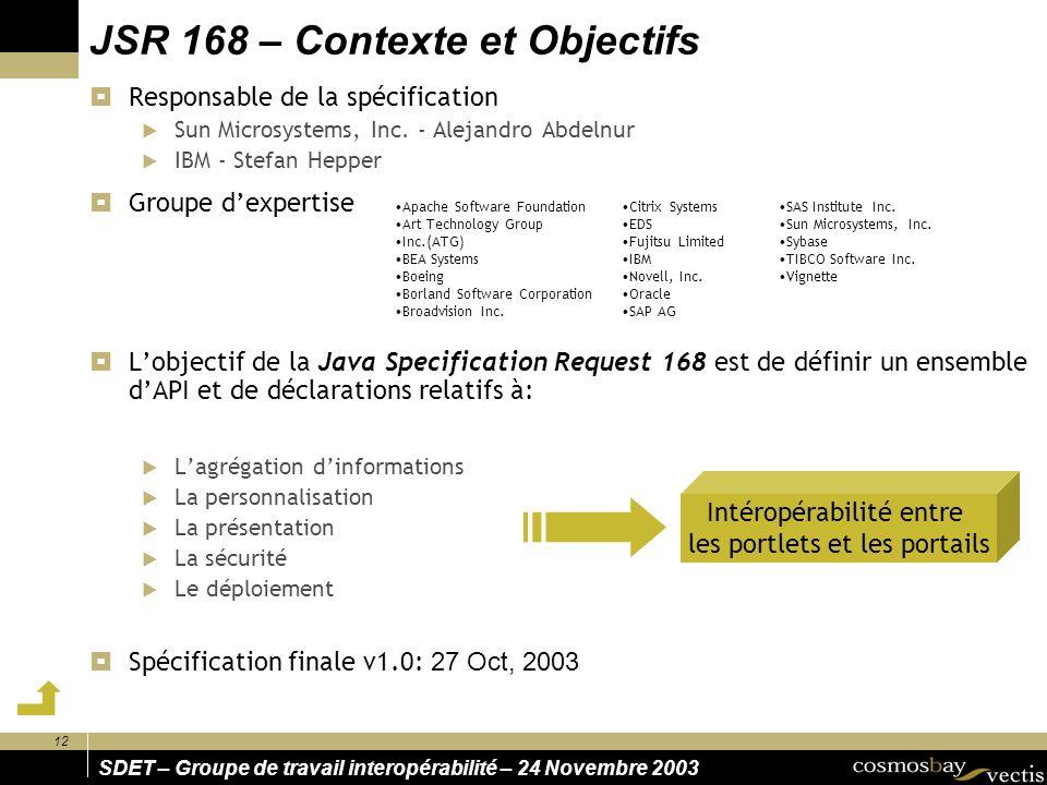 JSR 168 – Contexte et Objectifs