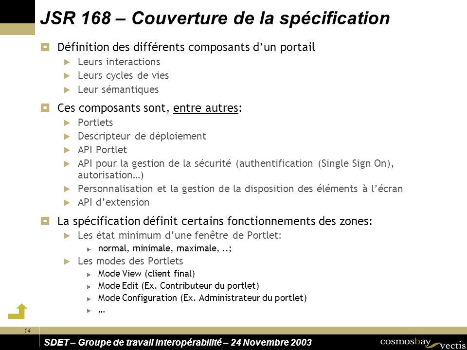 JSR 168 – Couverture de la spécification
