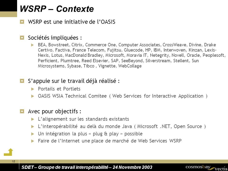 WSRP – Contexte WSRP est une initiative de l'OASIS