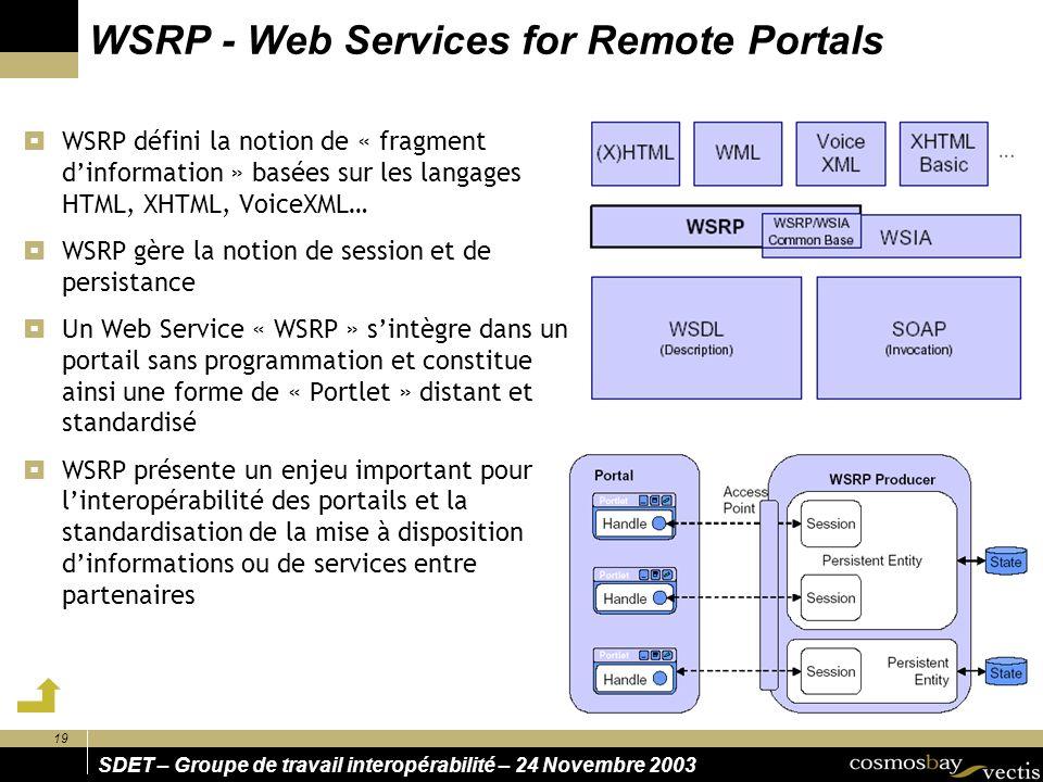 WSRP - Web Services for Remote Portals
