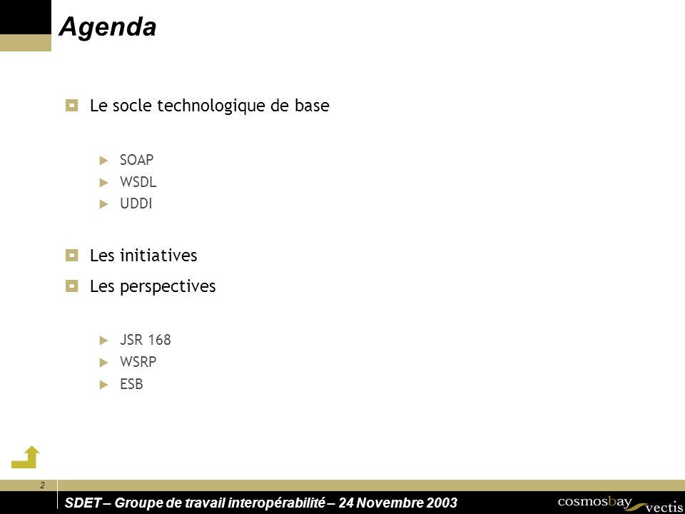 Agenda Le socle technologique de base Les initiatives Les perspectives
