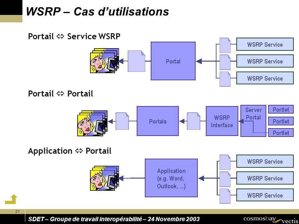WSRP – Cas d'utilisations