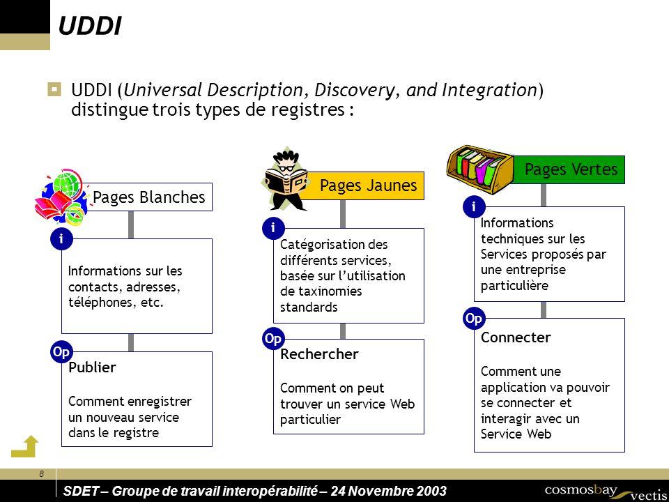 UDDI UDDI (Universal Description, Discovery, and Integration) distingue trois types de registres : Pages Jaunes.