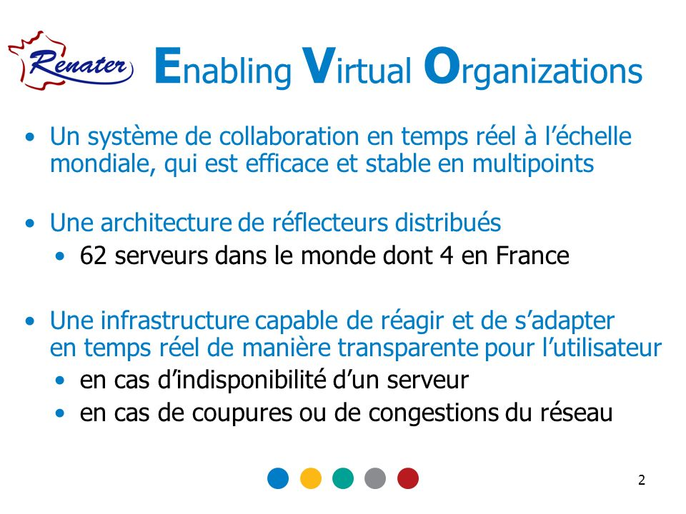 Enabling Virtual Organizations
