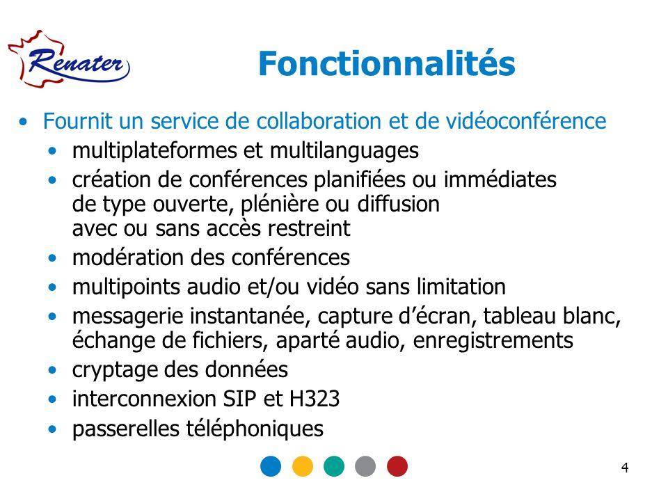 FonctionnalitésFournit un service de collaboration et de vidéoconférence. multiplateformes et multilanguages.