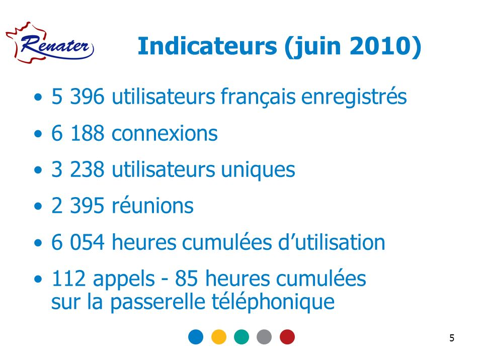 Indicateurs (juin 2010) 5 396 utilisateurs français enregistrés