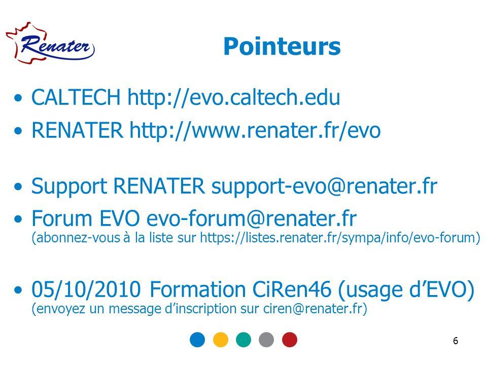 Pointeurs CALTECH http://evo.caltech.edu