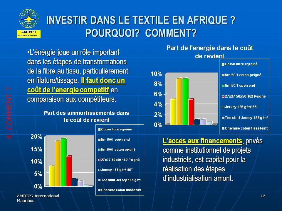 INVESTIR DANS LE TEXTILE EN AFRIQUE POURQUOI COMMENT