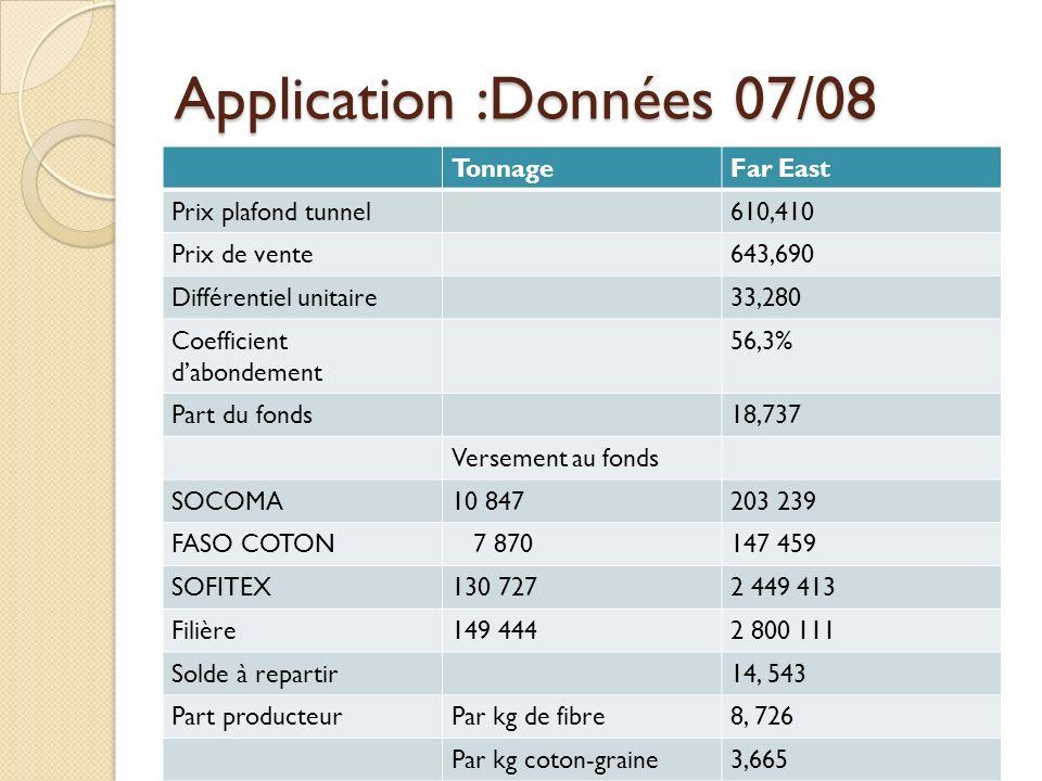 Application :Données 07/08