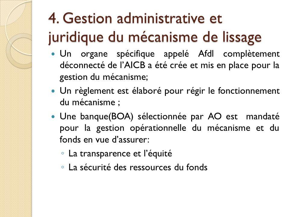 4. Gestion administrative et juridique du mécanisme de lissage