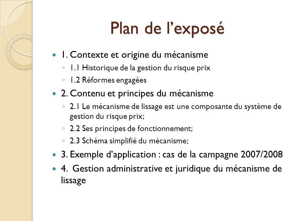 Plan de l'exposé 1. Contexte et origine du mécanisme