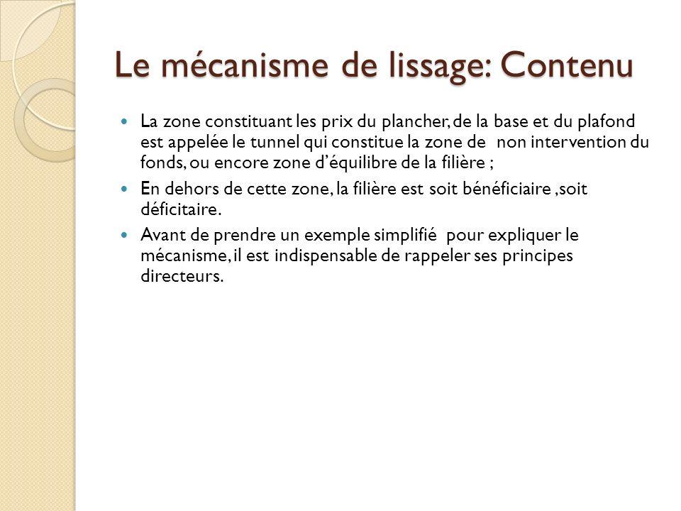 Le mécanisme de lissage: Contenu
