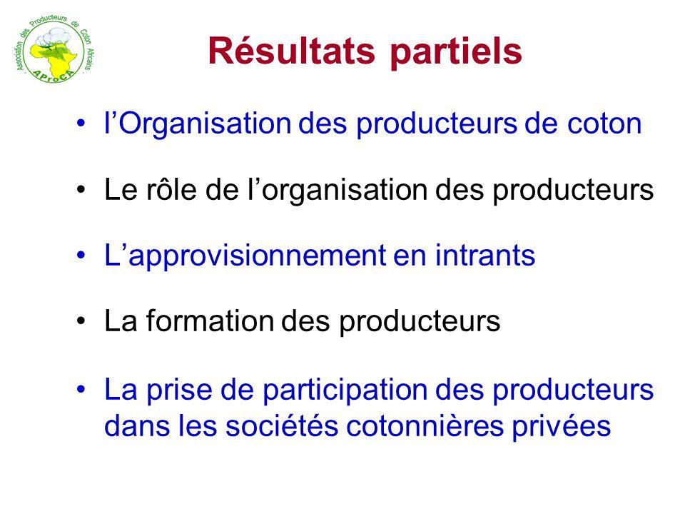 Résultats partiels l'Organisation des producteurs de coton