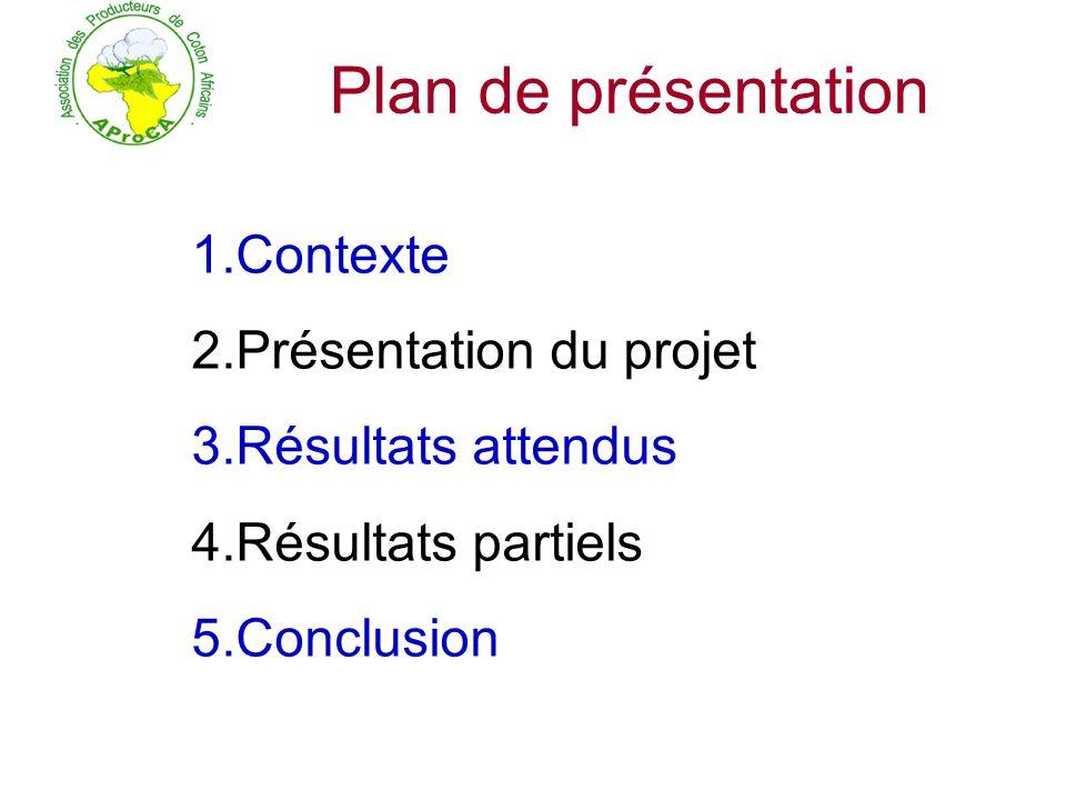 Plan de présentation Contexte Présentation du projet