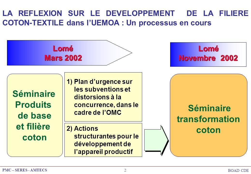 Produits de base et filière coton transformation coton