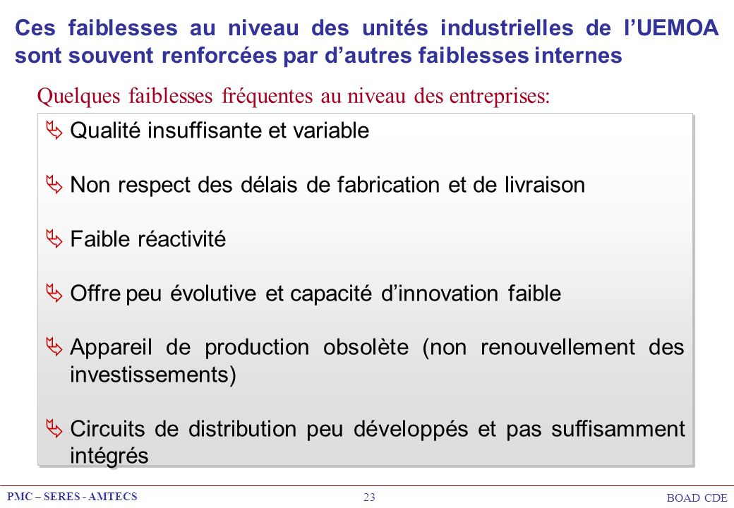 Ces faiblesses au niveau des unités industrielles de l'UEMOA sont souvent renforcées par d'autres faiblesses internes