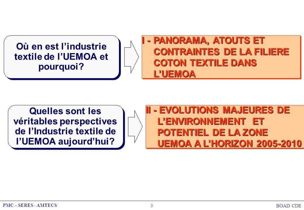Où en est l'industrie textile de l'UEMOA et pourquoi