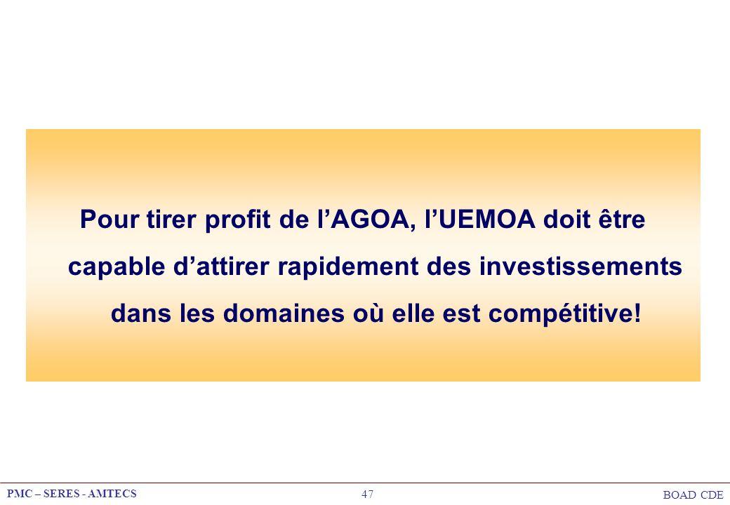 Pour tirer profit de l'AGOA, l'UEMOA doit être capable d'attirer rapidement des investissements dans les domaines où elle est compétitive!