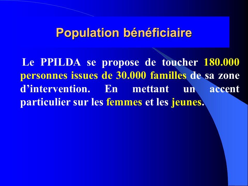 Population bénéficiaire