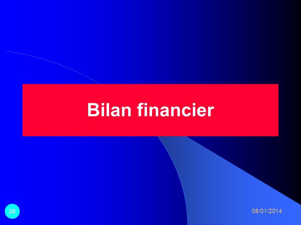 Bilan financier 28 26/03/2017