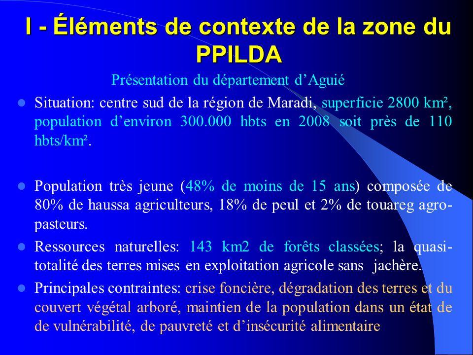 I - Éléments de contexte de la zone du PPILDA