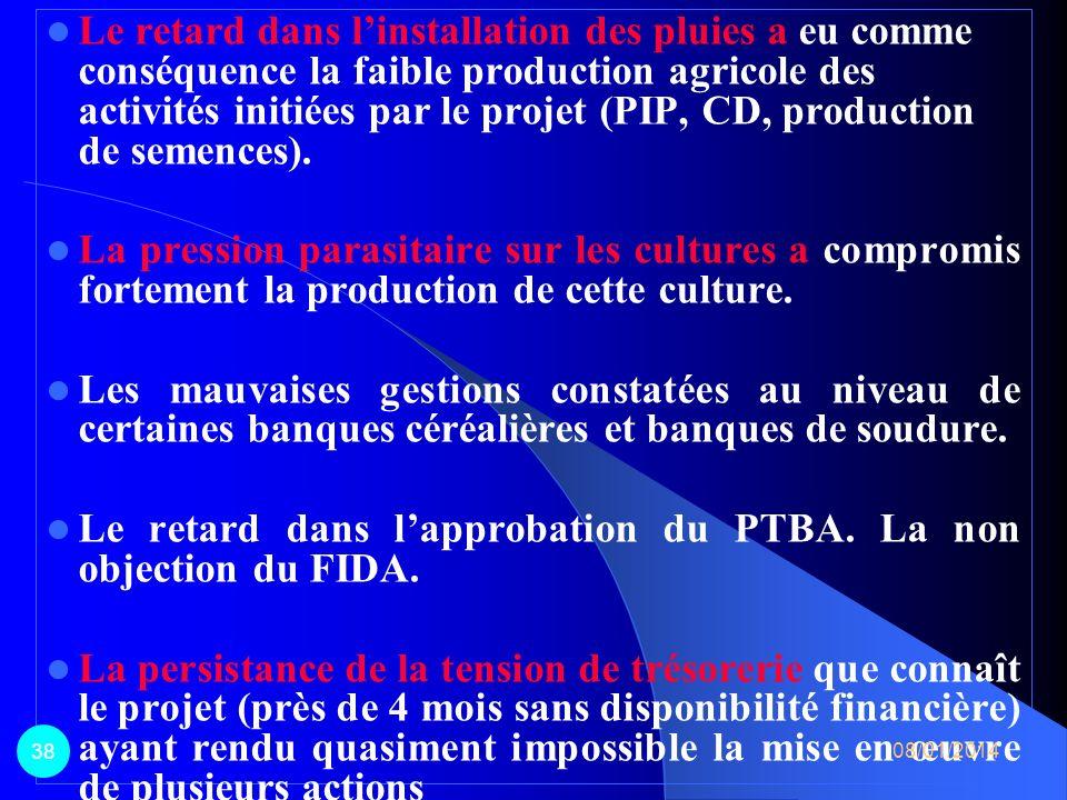 Le retard dans l'approbation du PTBA. La non objection du FIDA.