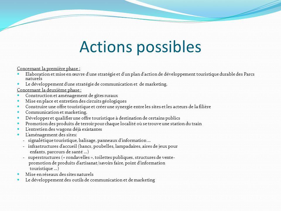 Actions possibles Concernant la première phase :