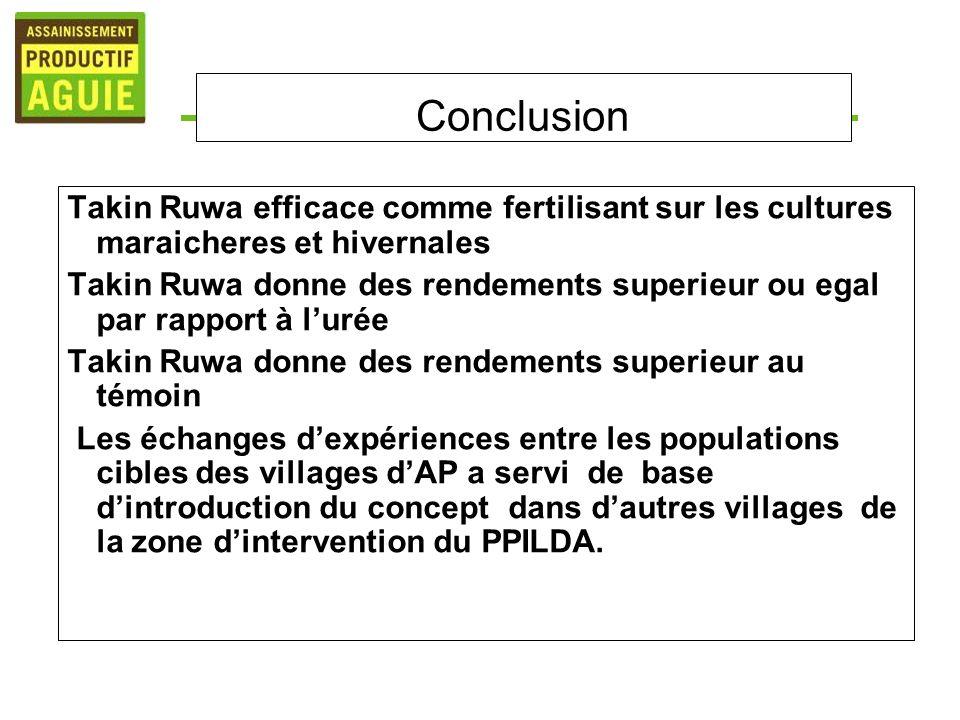 Conclusion Takin Ruwa efficace comme fertilisant sur les cultures maraicheres et hivernales.